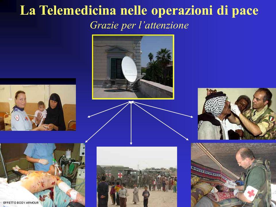 La Telemedicina nelle operazioni di pace Grazie per lattenzione