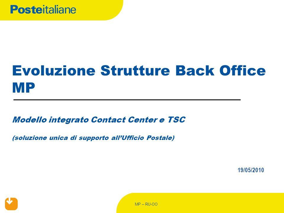 MP – RU-OO Evoluzione Strutture Back Office MP Modello integrato Contact Center e TSC (soluzione unica di supporto allUfficio Postale) 19/05/2010