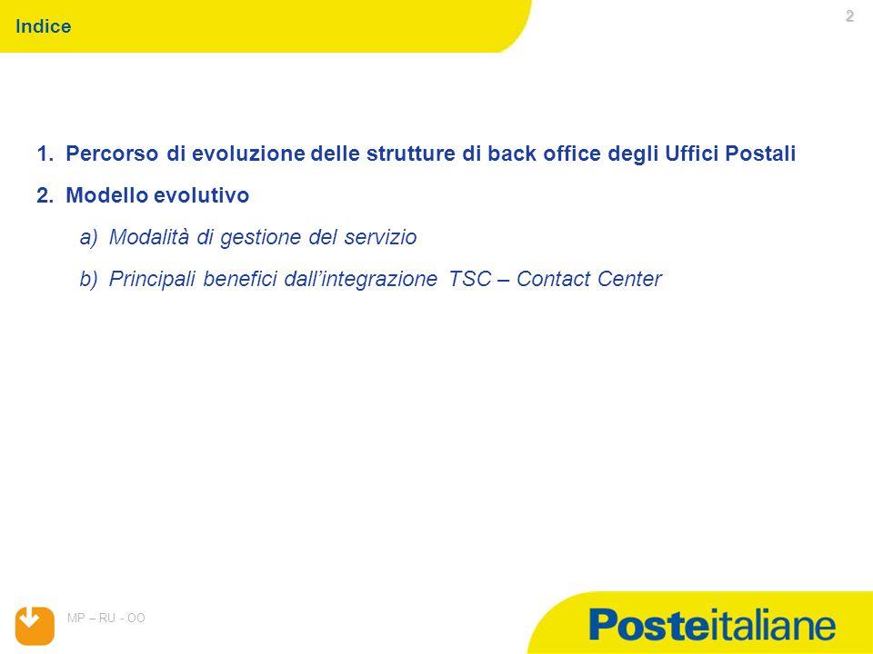 09/02/2014 MP – RU - OO 2 Indice 1.Percorso di evoluzione delle strutture di back office degli Uffici Postali 2.Modello evolutivo a)Modalità di gestione del servizio b)Principali benefici dallintegrazione TSC – Contact Center