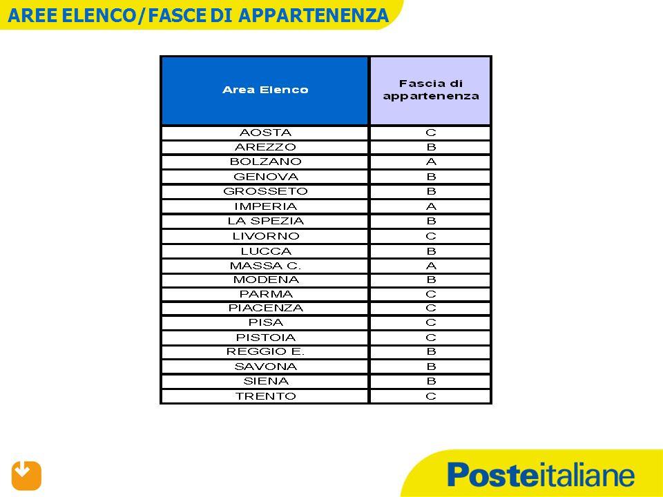 AREE ELENCO/FASCE DI APPARTENENZA