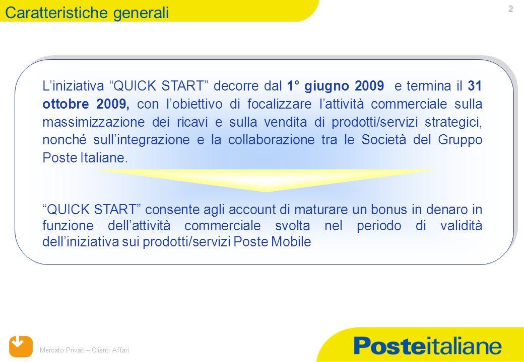 09/02/2014 Mercato Privati – Clienti Affari 2 Liniziativa QUICK START decorre dal 1° giugno 2009 e termina il 31 ottobre 2009, con lobiettivo di focalizzare lattività commerciale sulla massimizzazione dei ricavi e sulla vendita di prodotti/servizi strategici, nonché sullintegrazione e la collaborazione tra le Società del Gruppo Poste Italiane.