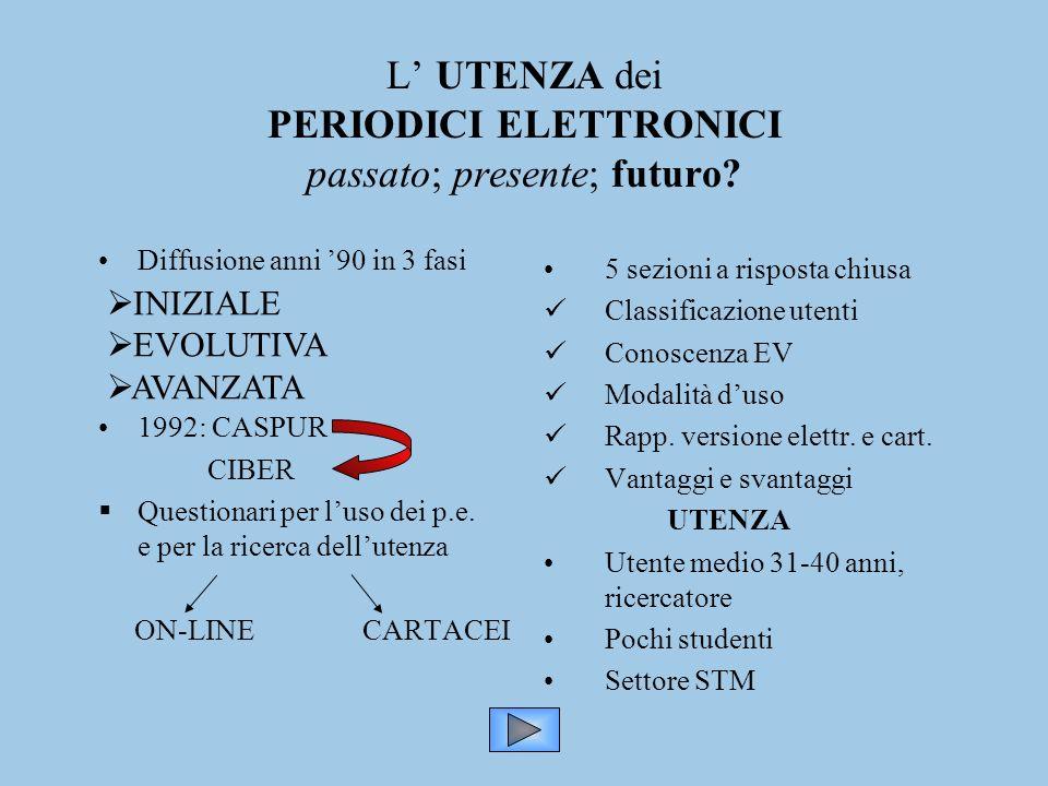L UTENZA dei PERIODICI ELETTRONICI passato; presente; futuro.