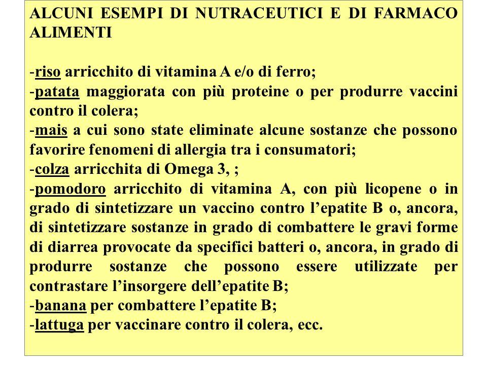 8 ALCUNI ESEMPI DI NUTRACEUTICI E DI FARMACO ALIMENTI -riso arricchito di vitamina A e/o di ferro; -patata maggiorata con più proteine o per produrre vaccini contro il colera; -mais a cui sono state eliminate alcune sostanze che possono favorire fenomeni di allergia tra i consumatori; -colza arricchita di Omega 3, ; -pomodoro arricchito di vitamina A, con più licopene o in grado di sintetizzare un vaccino contro lepatite B o, ancora, di sintetizzare sostanze in grado di combattere le gravi forme di diarrea provocate da specifici batteri o, ancora, in grado di produrre sostanze che possono essere utilizzate per contrastare linsorgere dellepatite B; -banana per combattere lepatite B; -lattuga per vaccinare contro il colera, ecc.