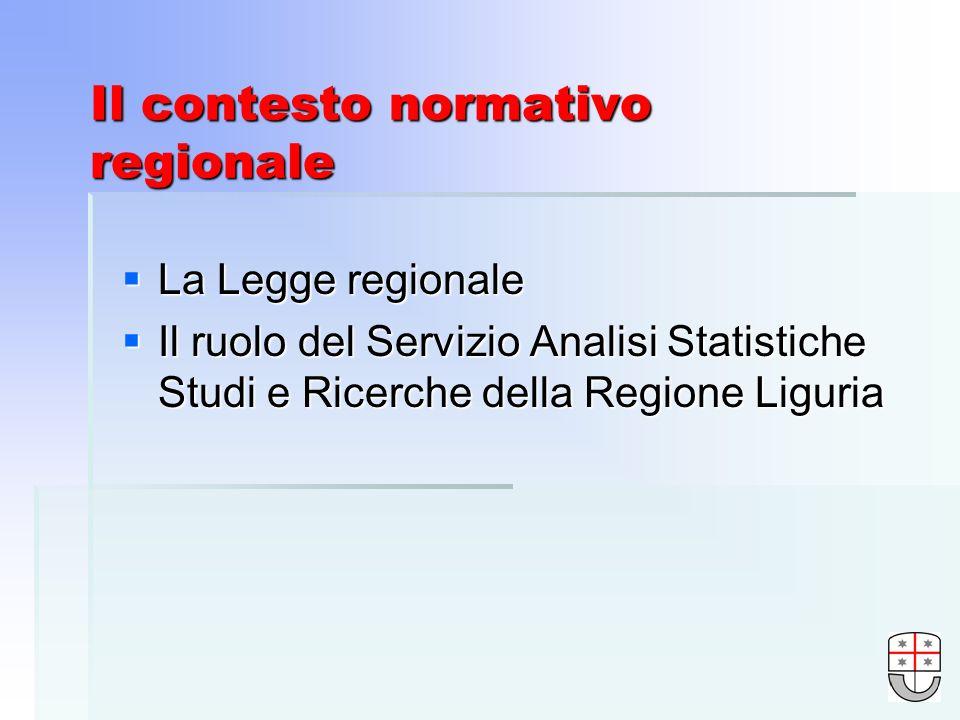 Il contesto normativo regionale La Legge regionale La Legge regionale Il ruolo del Servizio Analisi Statistiche Studi e Ricerche della Regione Liguria Il ruolo del Servizio Analisi Statistiche Studi e Ricerche della Regione Liguria