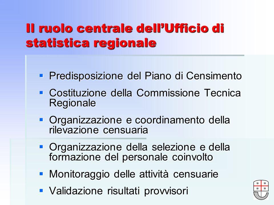 Il ruolo centrale dellUfficio di statistica regionale Predisposizione del Piano di Censimento Predisposizione del Piano di Censimento Costituzione del