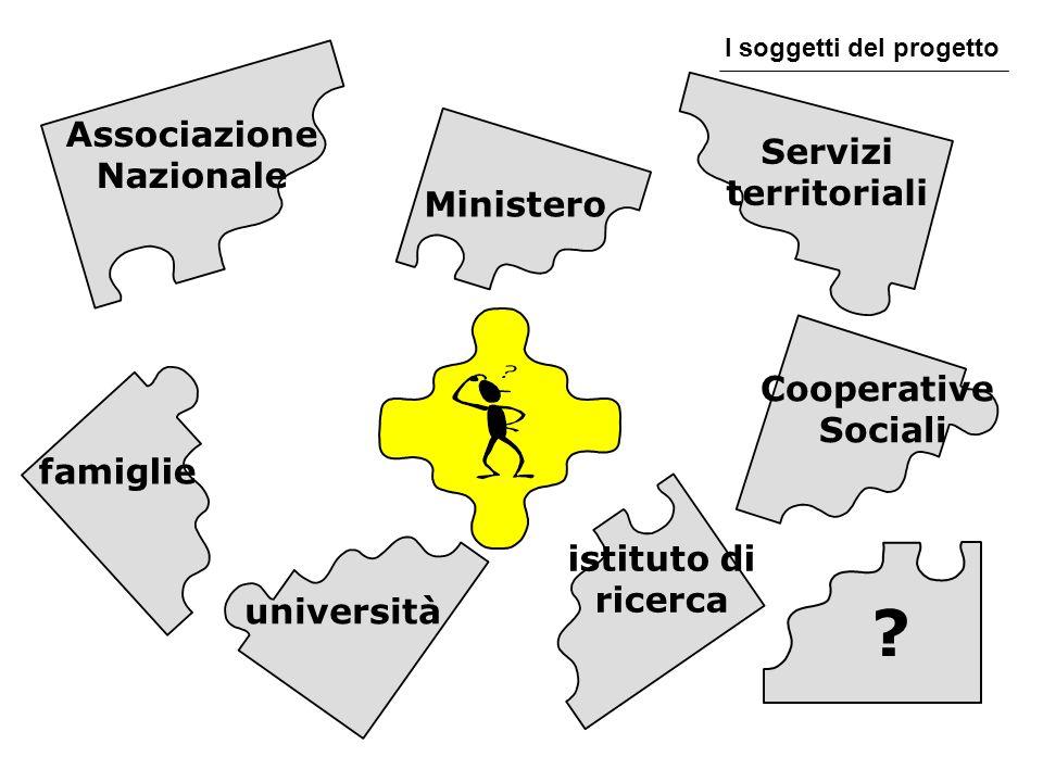Il contratto è un esplicito impegno bilaterale per un ben definito corso dazione (E. Berne)