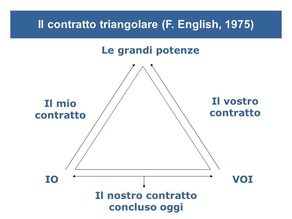 Contratti multipli I Soggetto III SoggettoIV Soggetto II Soggetto V Soggetto