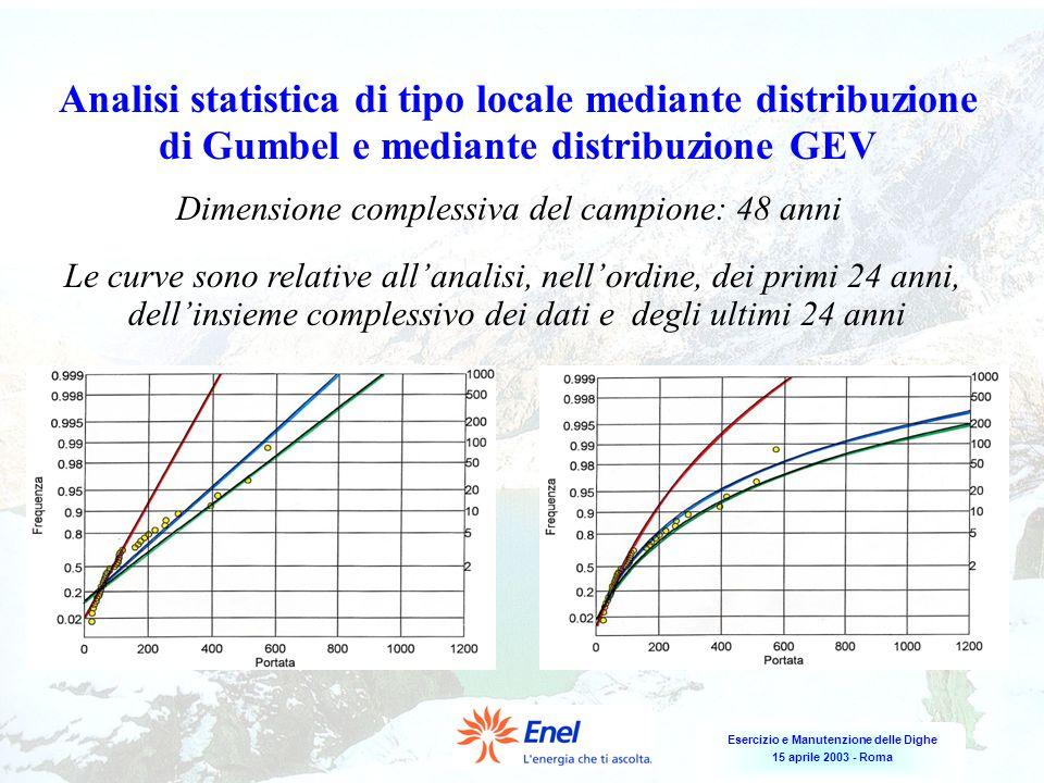 Esercizio e Manutenzione delle Dighe 15 aprile 2003 - Roma Analisi statistica di tipo locale mediante distribuzione di Gumbel e mediante distribuzione