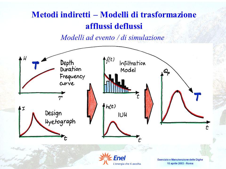 Esercizio e Manutenzione delle Dighe 15 aprile 2003 - Roma Metodi indiretti – Modelli di trasformazione afflussi deflussi Modelli ad evento / di simul