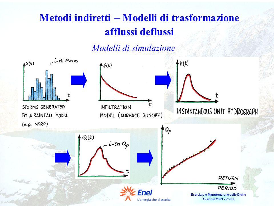 Esercizio e Manutenzione delle Dighe 15 aprile 2003 - Roma Modelli di simulazione Metodi indiretti – Modelli di trasformazione afflussi deflussi