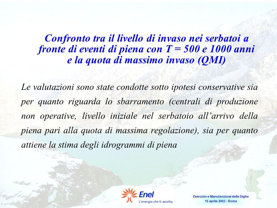 Esercizio e Manutenzione delle Dighe 15 aprile 2003 - Roma Confronto tra il livello di invaso nei serbatoi a fronte di eventi di piena con T = 500 e 1