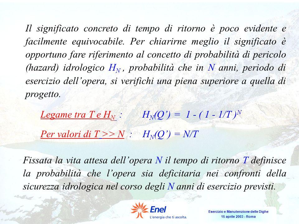 Esercizio e Manutenzione delle Dighe 15 aprile 2003 - Roma Il significato concreto di tempo di ritorno è poco evidente e facilmente equivocabile. Per
