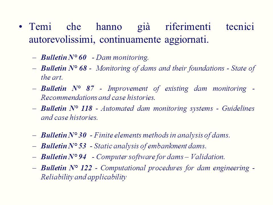 Temi che hanno già riferimenti tecnici autorevolissimi, continuamente aggiornati. –Bulletin N° 60 - Dam monitoring. –Bulletin N° 68 - Monitoring of da