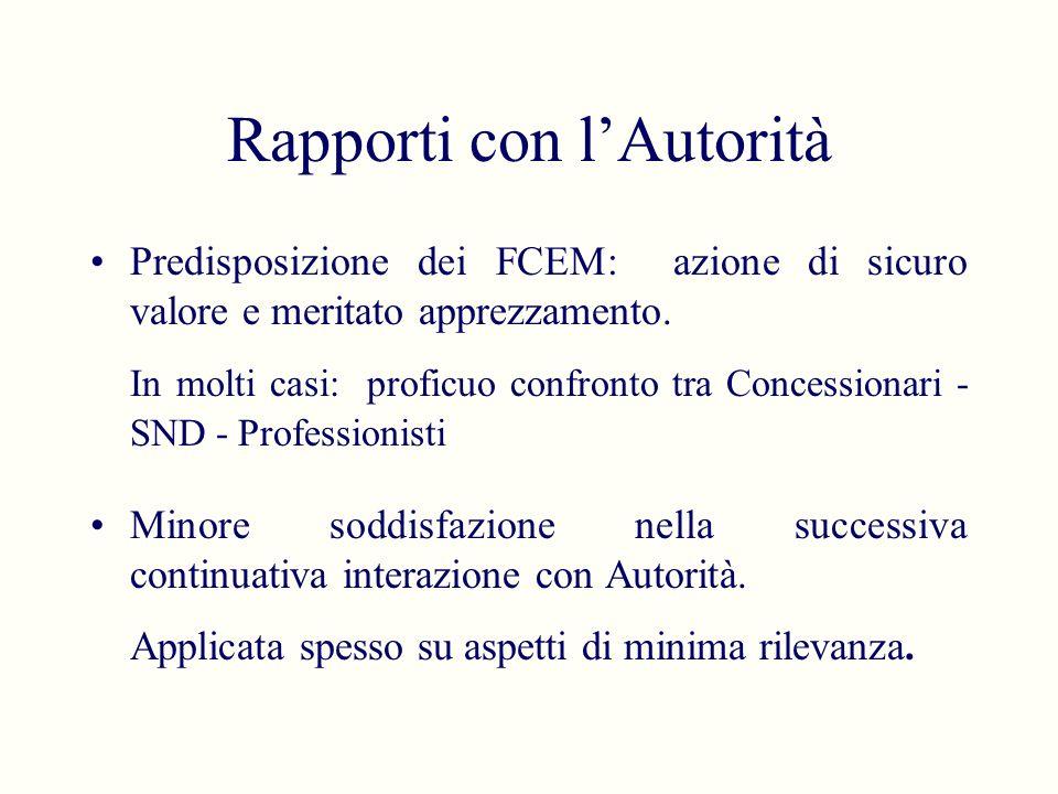 Rapporti con lAutorità Predisposizione dei FCEM: azione di sicuro valore e meritato apprezzamento. In molti casi: proficuo confronto tra Concessionari