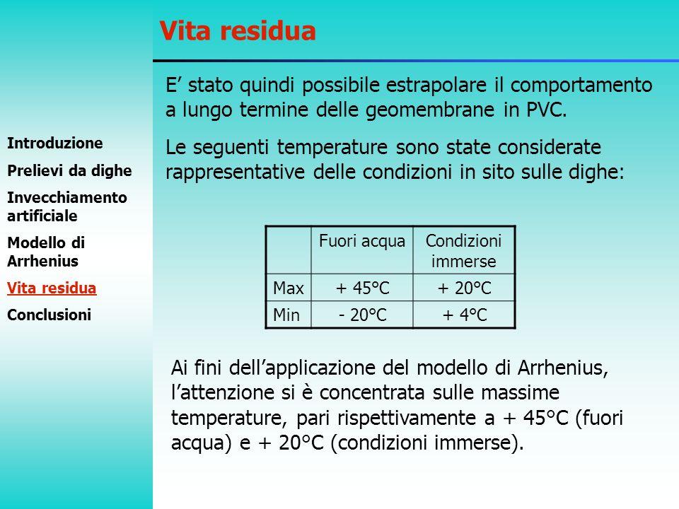 E stato quindi possibile estrapolare il comportamento a lungo termine delle geomembrane in PVC. Le seguenti temperature sono state considerate rappres