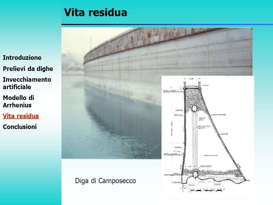 Cross section of Camposecco Dam Introduzione Prelievi da dighe Invecchiamento artificiale Modello di Arrhenius Vita residua Conclusioni Vita residua D