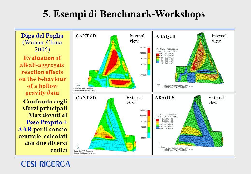 Diga del Poglia (Wuhan, China 2005) Evaluation of alkali-aggregate reaction effects on the behaviour of a hollow gravity dam Confronto degli sforzi pr