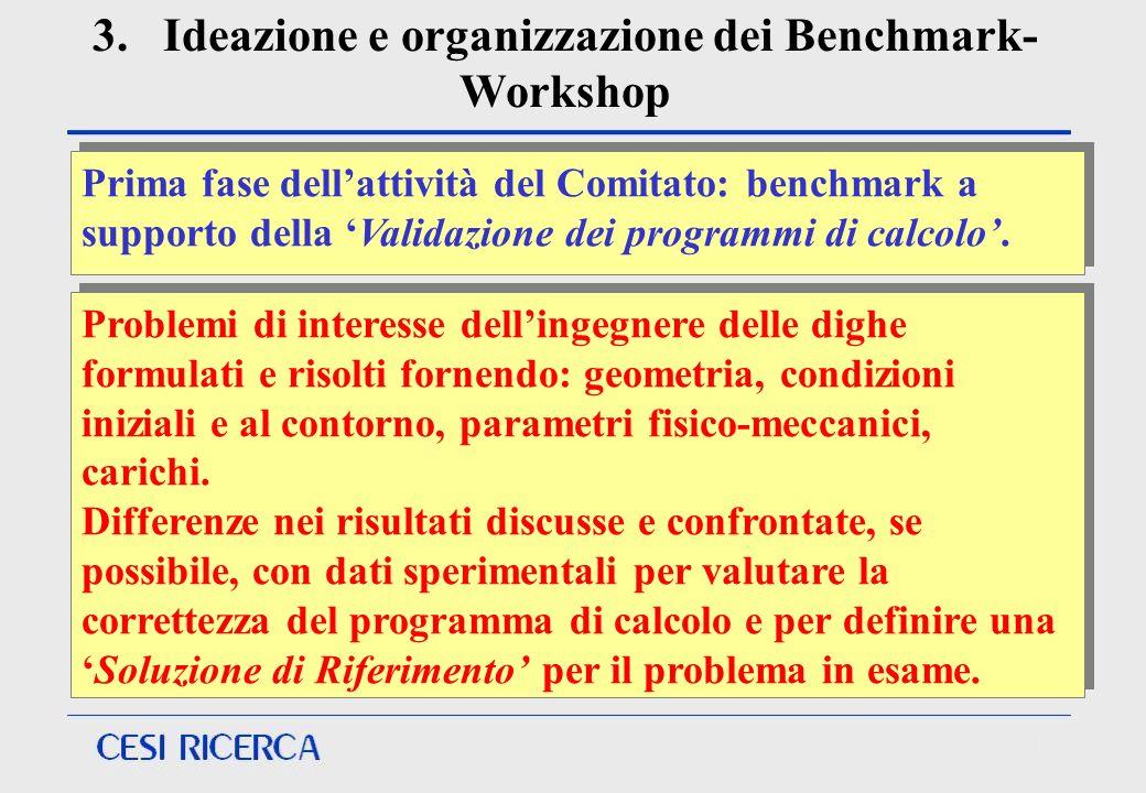 3. Ideazione e organizzazione dei Benchmark- Workshop Problemi di interesse dellingegnere delle dighe formulati e risolti fornendo: geometria, condizi
