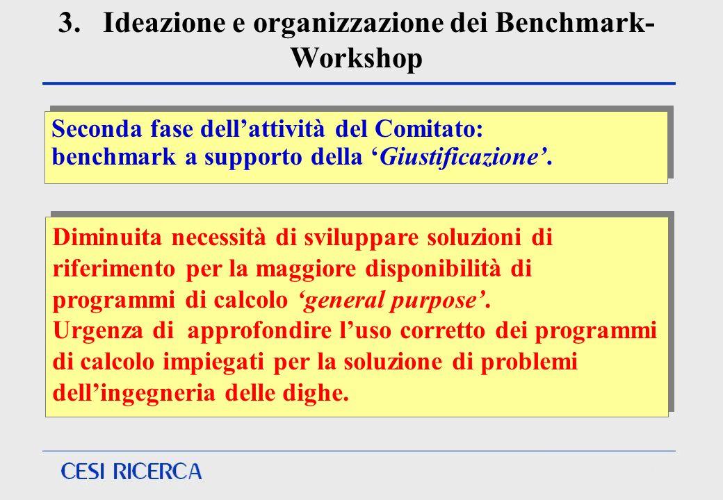 3. Ideazione e organizzazione dei Benchmark- Workshop Diminuita necessità di sviluppare soluzioni di riferimento per la maggiore disponibilità di prog