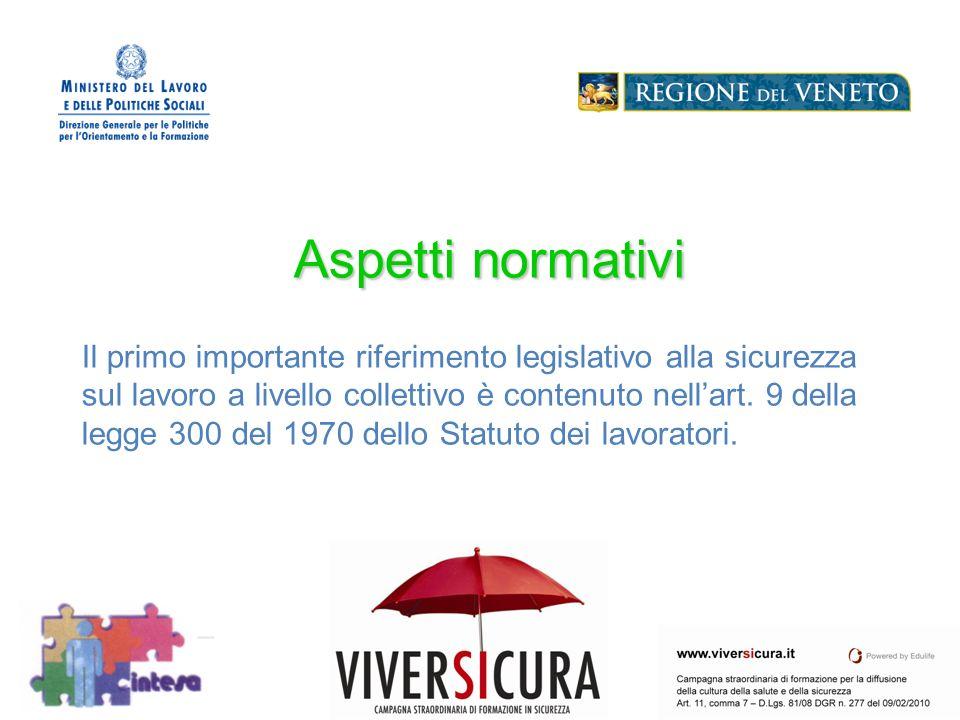 Logo Soggetto Attuatore Aspetti normativi Aspetti normativi Il primo importante riferimento legislativo alla sicurezza sul lavoro a livello collettivo è contenuto nellart.
