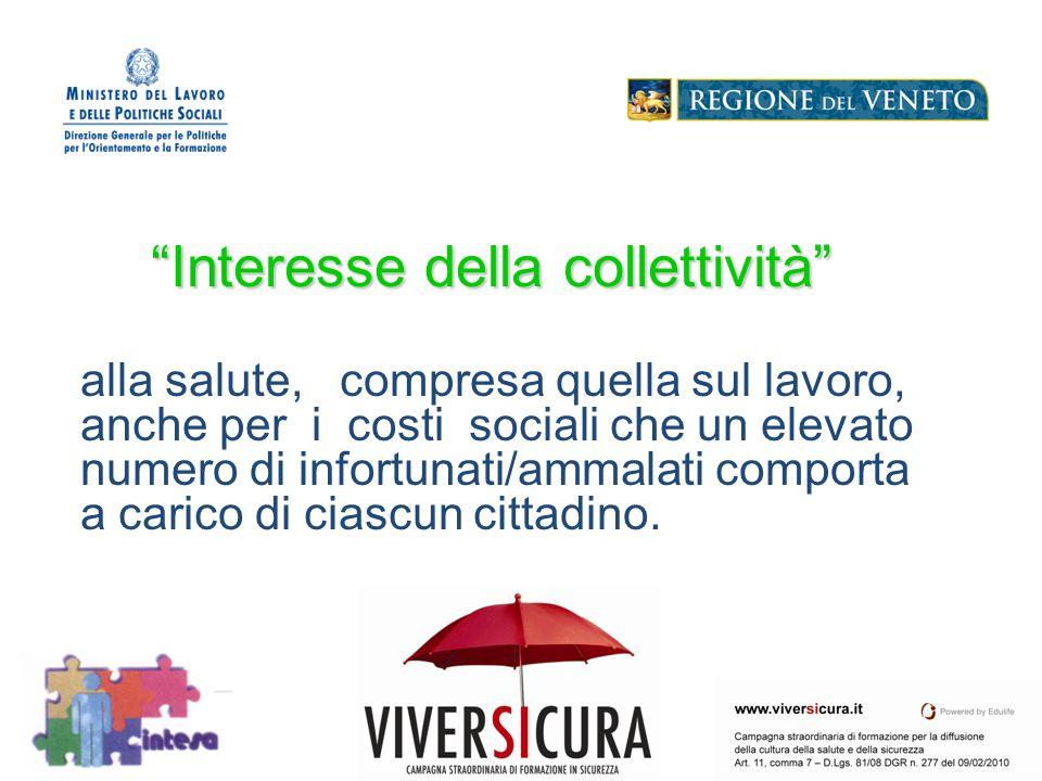Logo Soggetto Attuatore Interesse della collettività Interesse della collettività alla salute, compresa quella sul lavoro, anche per i costi sociali che un elevato numero di infortunati/ammalati comporta a carico di ciascun cittadino.