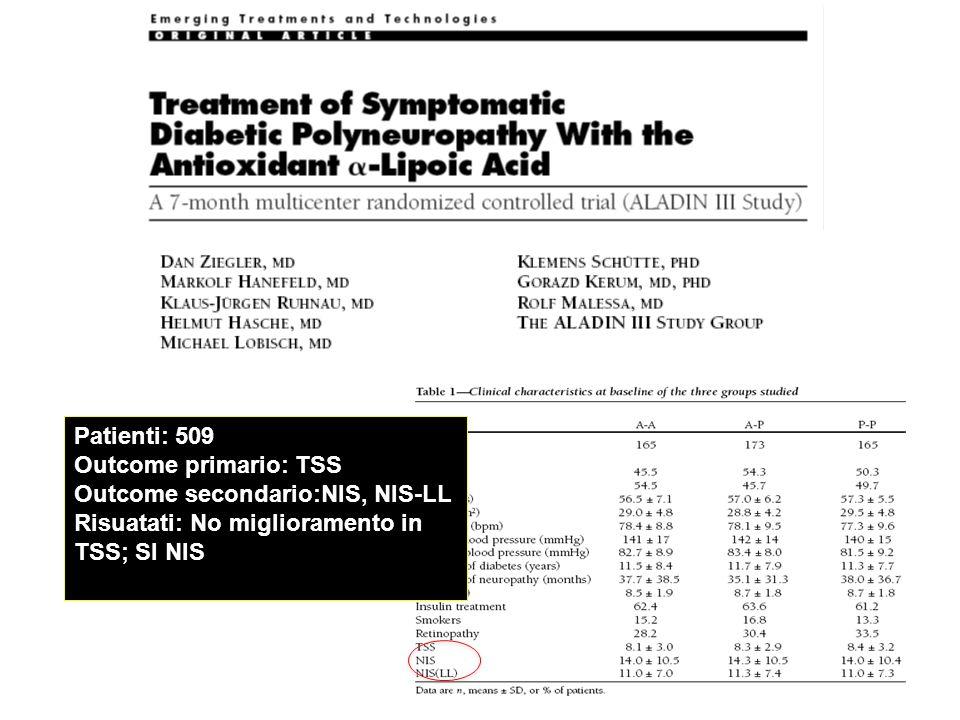 Patienti: 509 Outcome primario: TSS Outcome secondario:NIS, NIS-LL Risuatati: No miglioramento in TSS; SI NIS