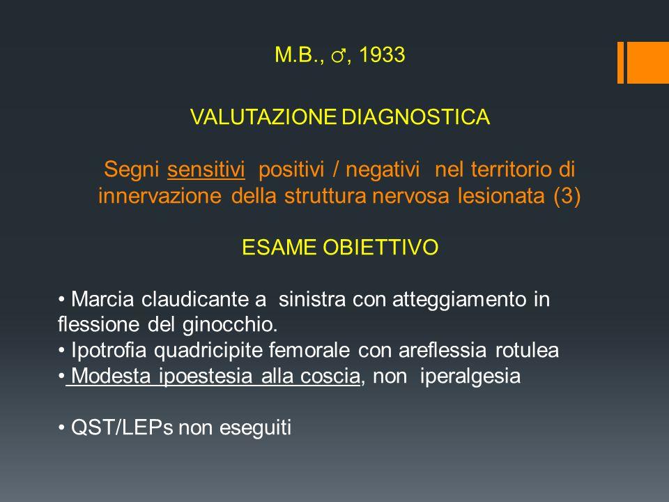 VALUTAZIONE DIAGNOSTICA Segni sensitivi positivi / negativi nel territorio di innervazione della struttura nervosa lesionata (3) ESAME OBIETTIVO Marci