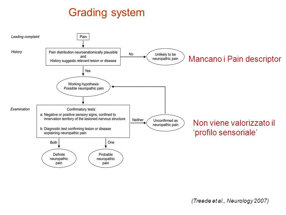 (Treede et al., Neurology 2007) Grading system Mancano i Pain descriptor Non viene valorizzato il profilo sensoriale