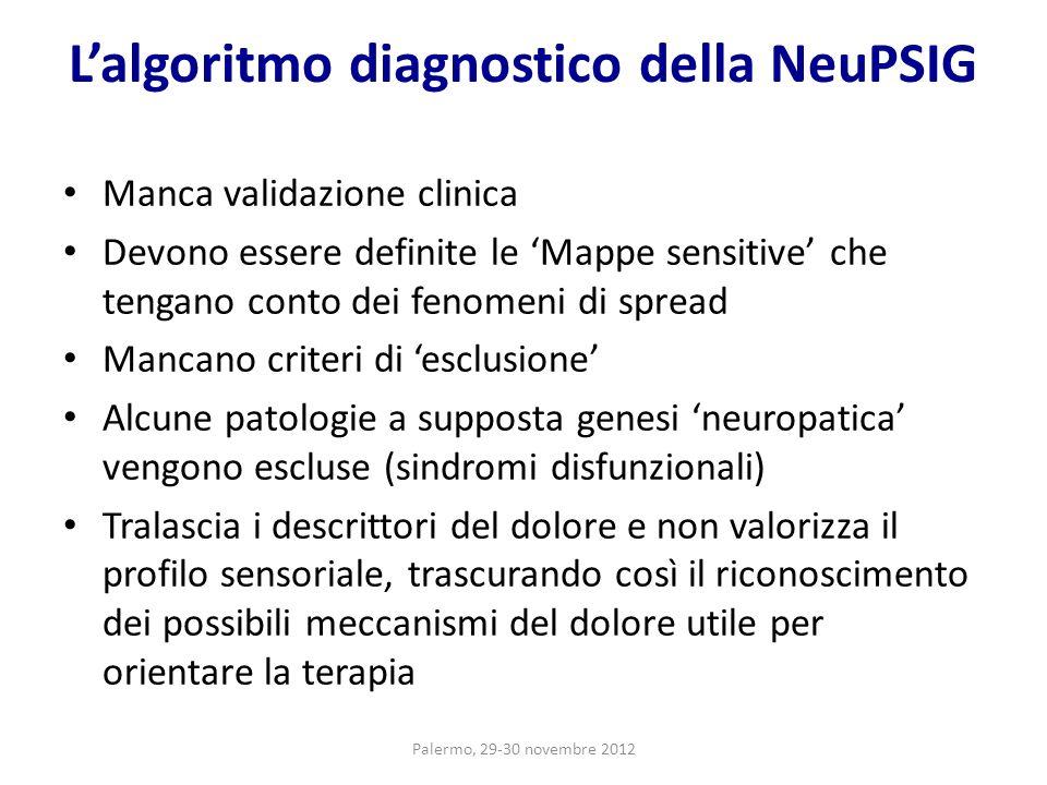 Manca validazione clinica Devono essere definite le Mappe sensitive che tengano conto dei fenomeni di spread Mancano criteri di esclusione Alcune pato