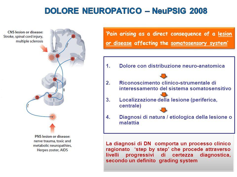 VALUTAZIONE DIAGNOSTICA Segni sensitivi positivi / negativi nel territorio di innervazione della struttura nervosa lesionata (3) ESAME OBIETTIVO Marcia claudicante a sinistra con atteggiamento in flessione del ginocchio.