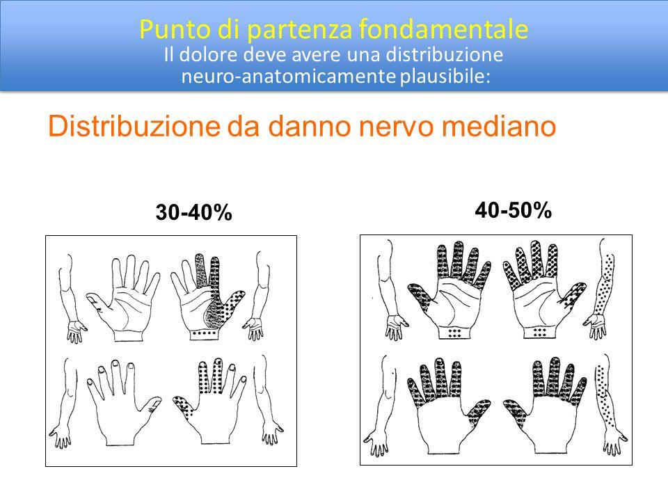 Distribuzione da danno nervo mediano Punto di partenza fondamentale Il dolore deve avere una distribuzione neuro-anatomicamente plausibile: Punto di p