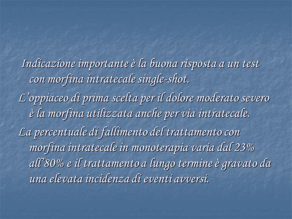 Altri farmaci che si possono usare sono: Anestetici locali (ropivacaina) Anestetici locali (ropivacaina) La clonidina intratecale si è dimostrata efficace nel dolore cronico maligno e non maligno.
