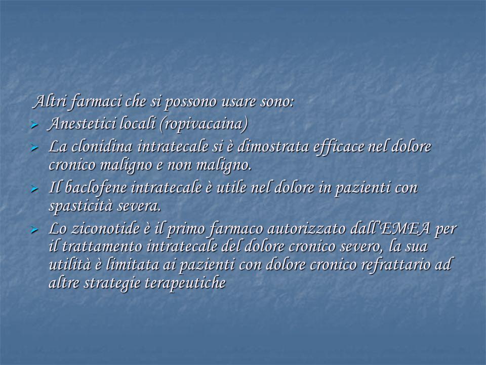 Lo ziconotide : ω conopeptide trovato nel veleno prodotto dalla lumaca marina conus magus.