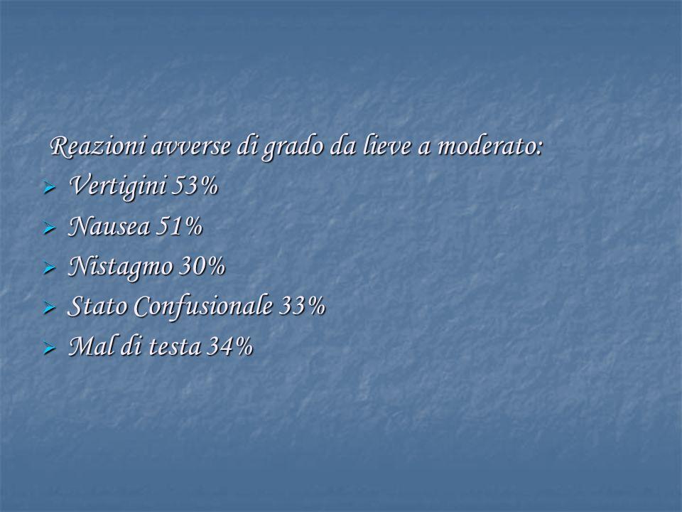 Dolore addomino-pelvico severo addomino-pelvico severo Ziconotide : esperienza conseguita nel Centro di Palermo