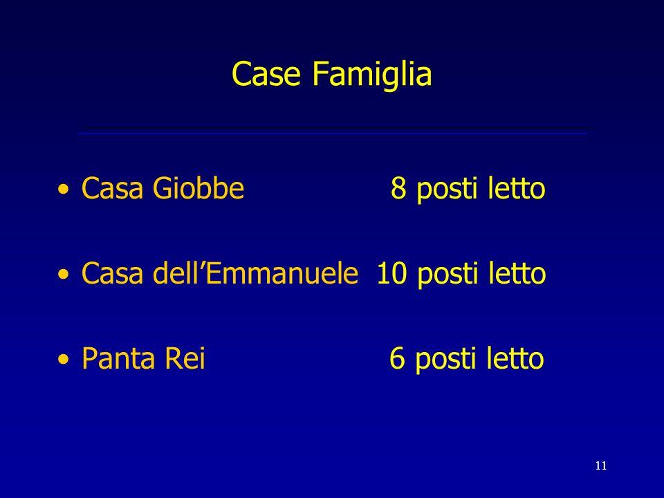 11 Case Famiglia Casa Giobbe 8 posti letto Casa dellEmmanuele 10 posti letto Panta Rei 6 posti letto