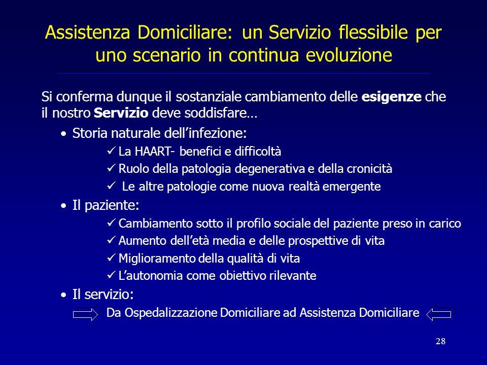 28 Assistenza Domiciliare: un Servizio flessibile per uno scenario in continua evoluzione Si conferma dunque il sostanziale cambiamento delle esigenze