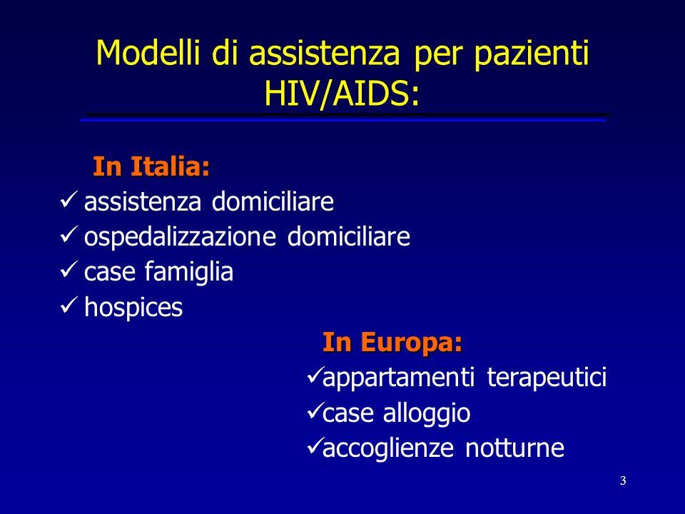 3 Modelli di assistenza per pazienti HIV/AIDS: In Italia: assistenza domiciliare ospedalizzazione domiciliare case famiglia hospices In Europa: appart