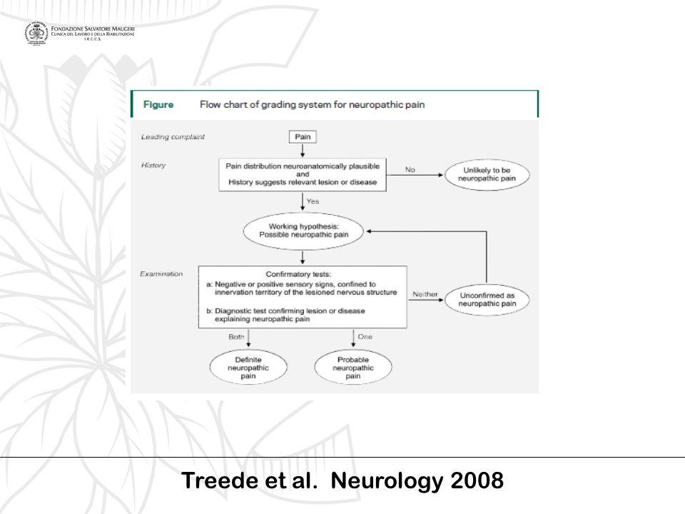 Treede et al. Neurology 2008
