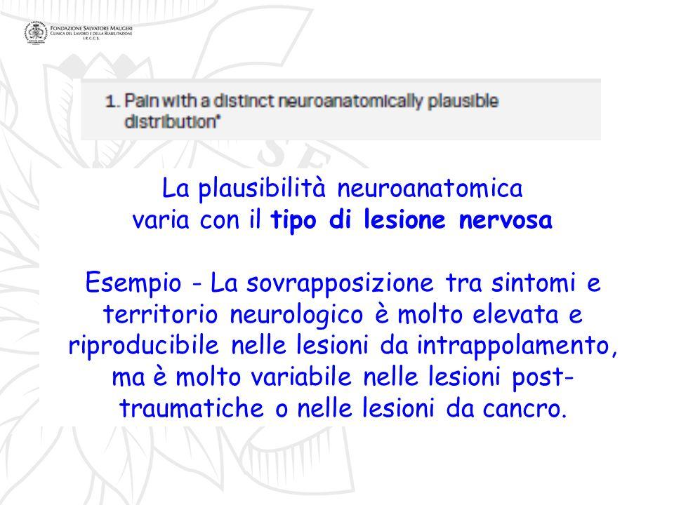 La plausibilità neuroanatomica varia con il tipo di lesione nervosa Esempio - La sovrapposizione tra sintomi e territorio neurologico è molto elevata e riproducibile nelle lesioni da intrappolamento, ma è molto variabile nelle lesioni post- traumatiche o nelle lesioni da cancro.