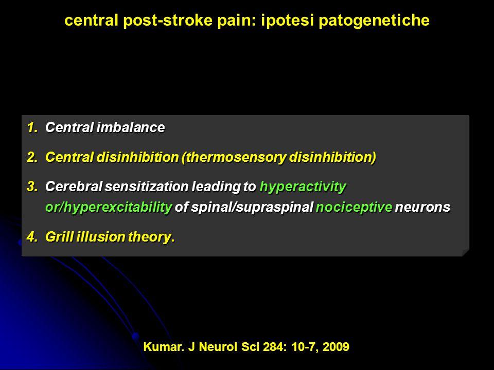 central post-stroke pain: ipotesi patogenetiche 1.Central imbalance 2.Central disinhibition (thermosensory disinhibition) 3.Cerebral sensitization lea