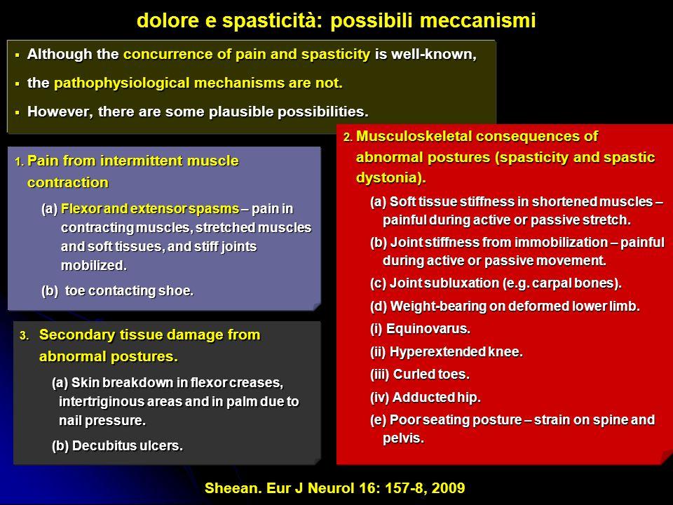 dolore e spasticità: possibili meccanismi Although the concurrence of pain and spasticity is well-known, Although the concurrence of pain and spastici