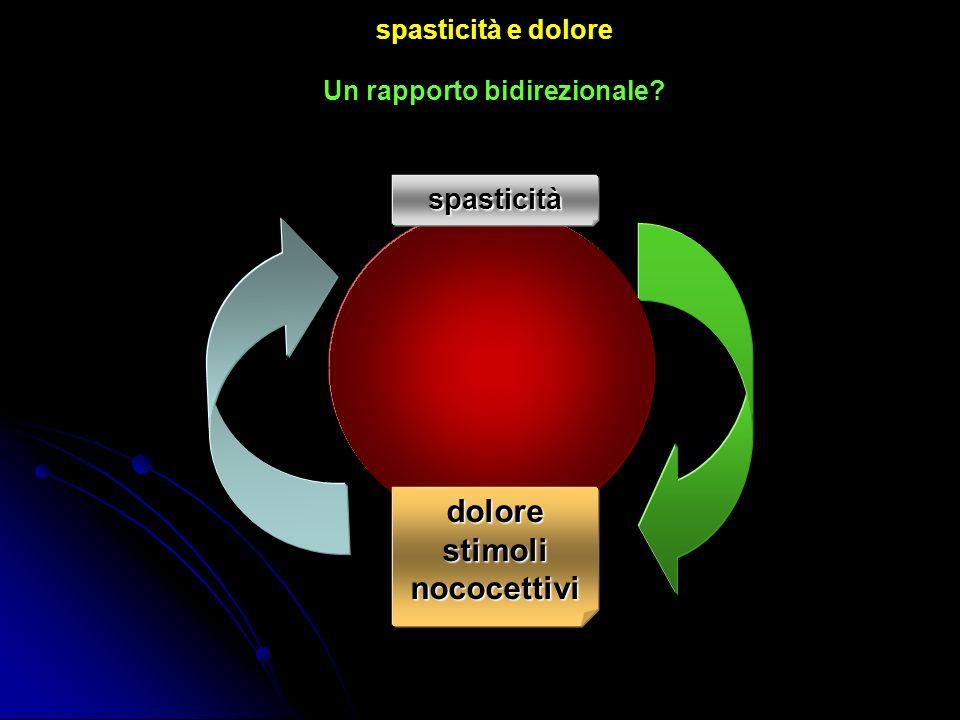dolore stimoli nococettivi spasticità spasticità e dolore Un rapporto bidirezionale?