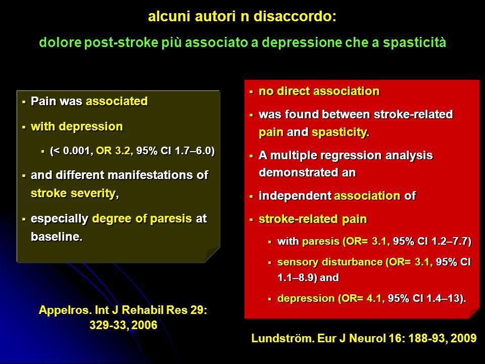 alcuni autori n disaccordo: Pain was associated Pain was associated with depression with depression (< 0.001, OR 3.2, 95% CI 1.7–6.0) (< 0.001, OR 3.2