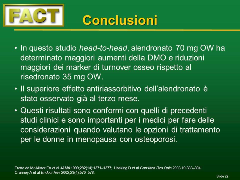 Slide 22 Conclusioni In questo studio head-to-head, alendronato 70 mg OW ha determinato maggiori aumenti della DMO e riduzioni maggiori dei marker di