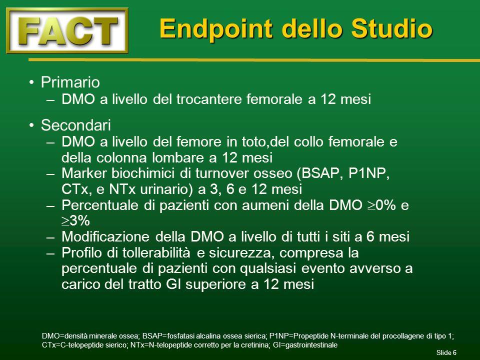 Slide 6 Endpoint dello Studio Endpoint dello Studio Primario –DMO a livello del trocantere femorale a 12 mesi Secondari –DMO a livello del femore in t