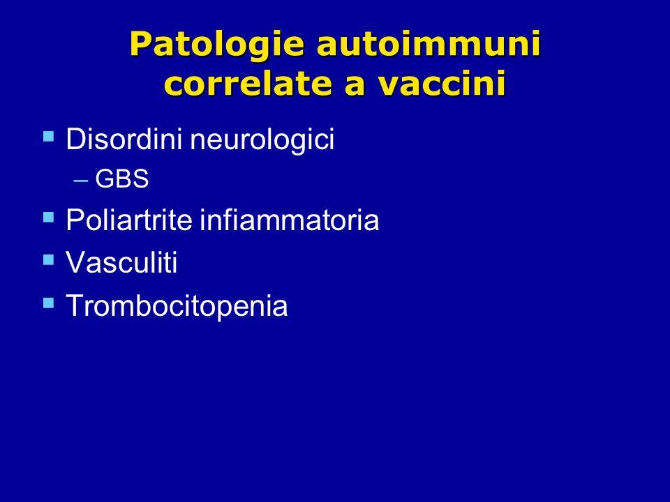 Patologie autoimmuni correlate a vaccini Disordini neurologici –GBS Poliartrite infiammatoria Vasculiti Trombocitopenia