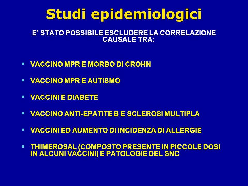 Studi epidemiologici E STATO POSSIBILE ESCLUDERE LA CORRELAZIONE CAUSALE TRA: VACCINO MPR E MORBO DI CROHN VACCINO MPR E AUTISMO VACCINI E DIABETE VACCINO ANTI-EPATITE B E SCLEROSI MULTIPLA VACCINI ED AUMENTO DI INCIDENZA DI ALLERGIE THIMEROSAL (COMPOSTO PRESENTE IN PICCOLE DOSI IN ALCUNI VACCINI) E PATOLOGIE DEL SNC