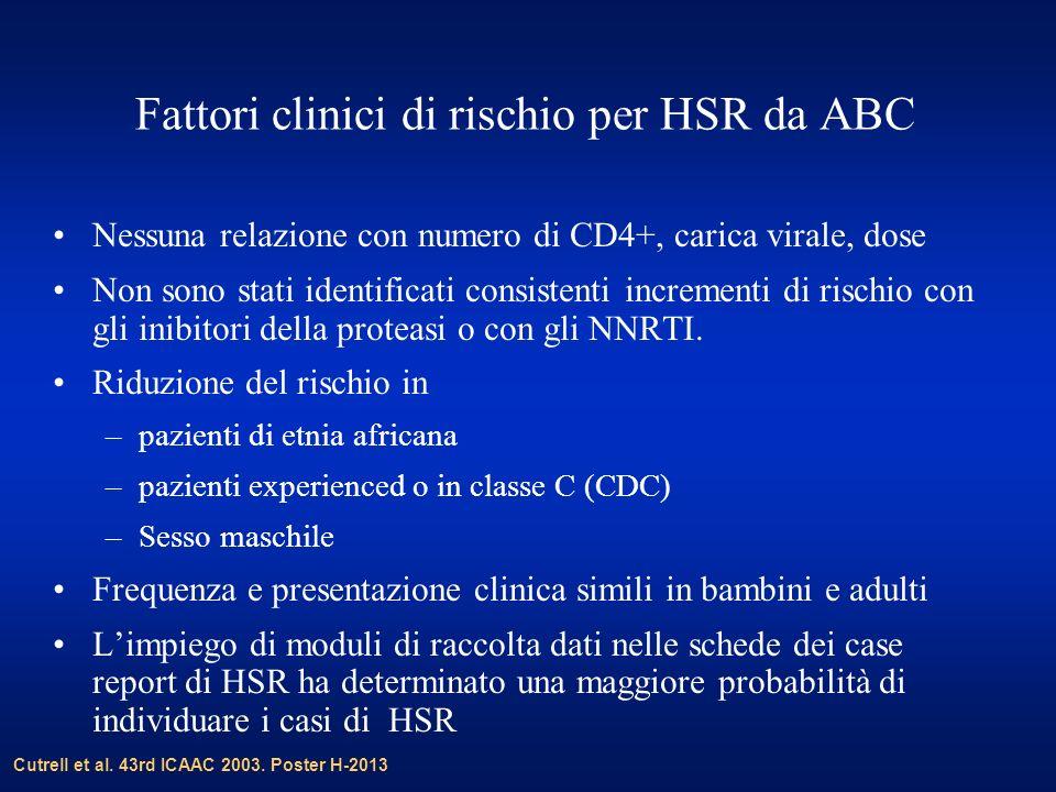 Fattori clinici di rischio per HSR da ABC Nessuna relazione con numero di CD4+, carica virale, dose Non sono stati identificati consistenti incrementi
