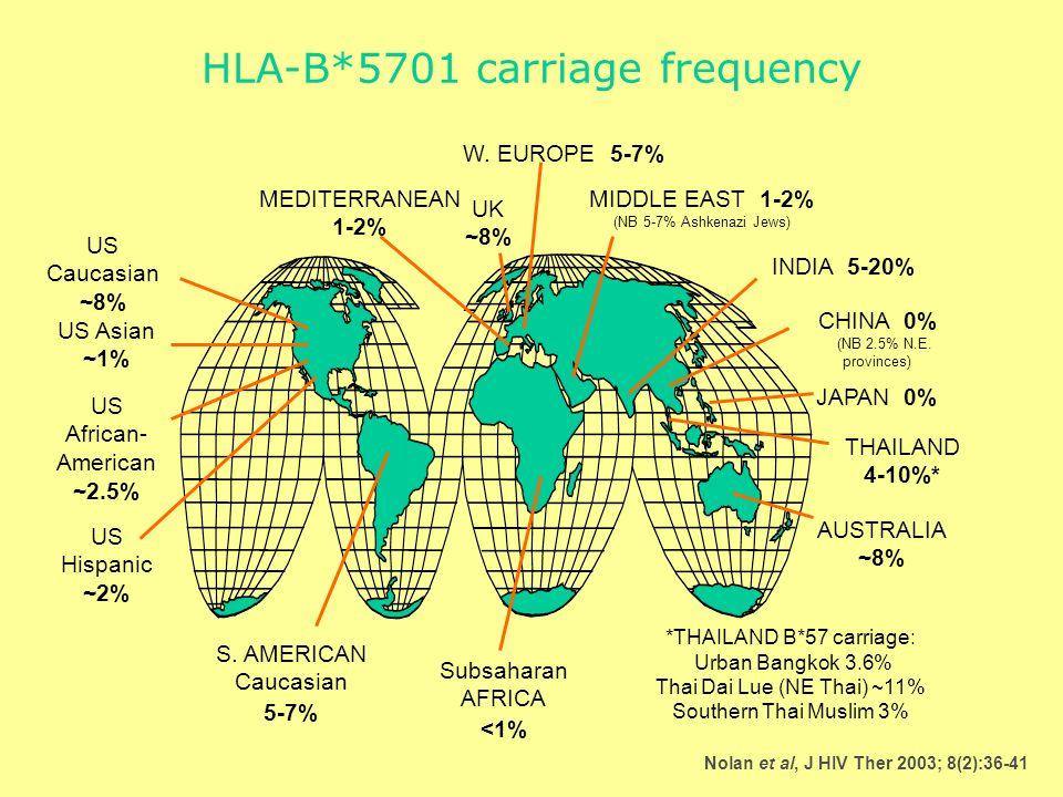 INDIA 5-20% JAPAN 0% CHINA 0% (NB 2.5% N.E. provinces) UK ~8% MIDDLE EAST 1-2% (NB 5-7% Ashkenazi Jews) AUSTRALIA ~8% US Caucasian ~8% US Asian ~1% US