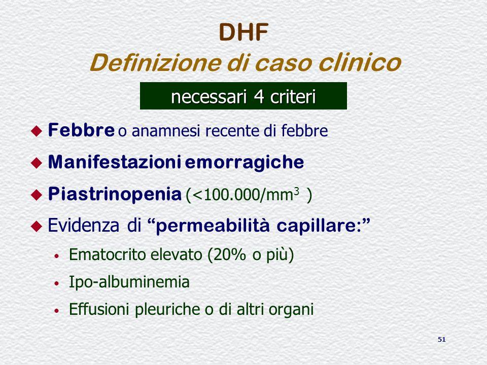 51 DHF Definizione di caso clinico Febbre o anamnesi recente di febbre u Manifestazioni emorragiche Piastrinopenia (<100.000/mm 3 ) Evidenza di permea